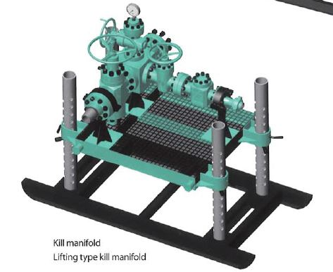 Kill Manifolds