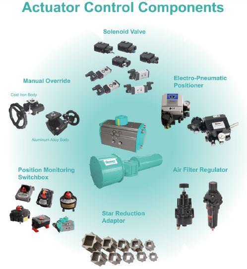 Actuator Control Components (SOV / AFR/ LS)